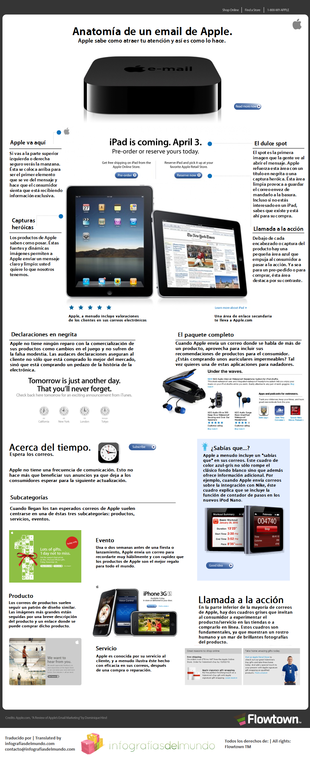 Anatomía de un email de Apple #infografia #infographic | Infografías ...