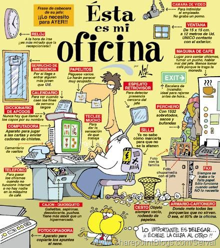 Es as tu oficina infografia infographic humor for Oficina en ingles