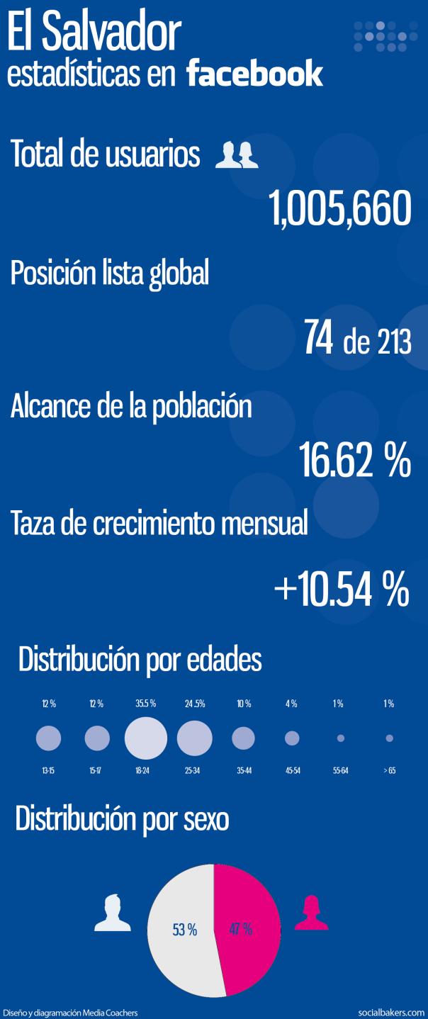 facebookelsalvador.png?w=604&h=1438