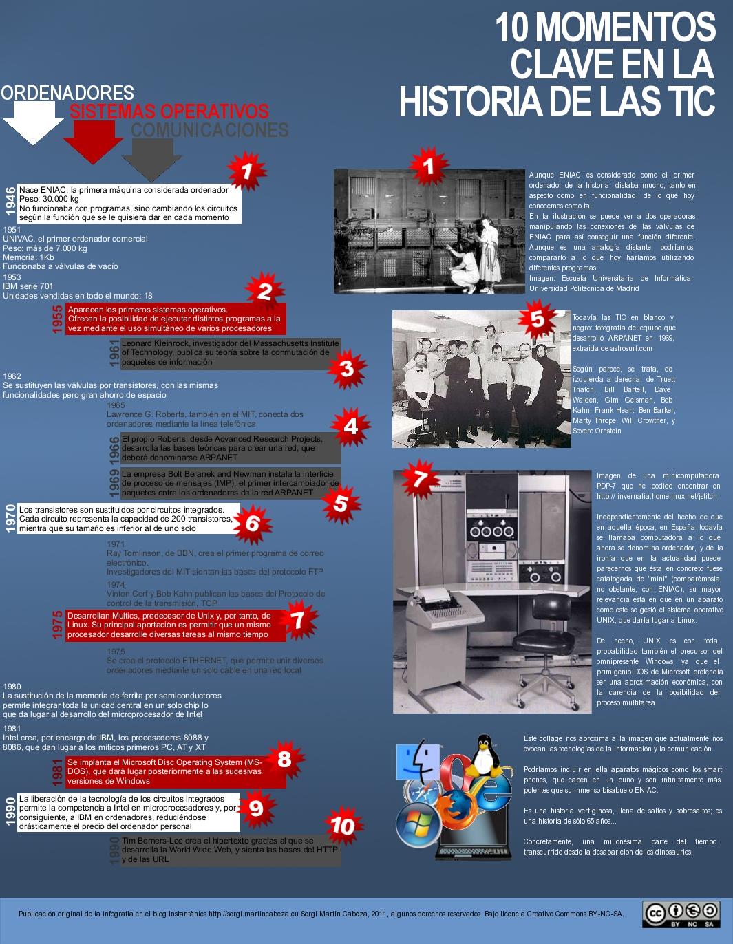 Los 10 momentos clave en la historia de las TIC (Infografia)