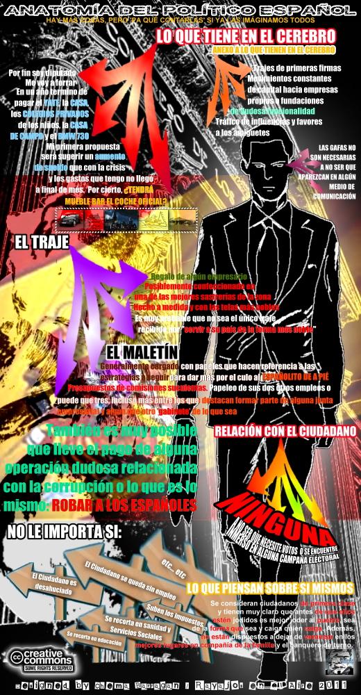 Anatomía de un político español #infografia #infographic #humor ...