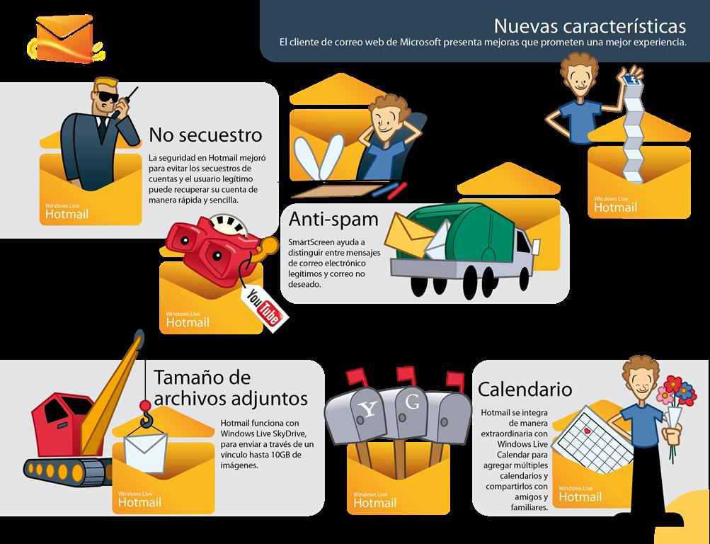 Infografiadg2016 caracter sticas de la infograf a for Que es una oficina y sus caracteristicas