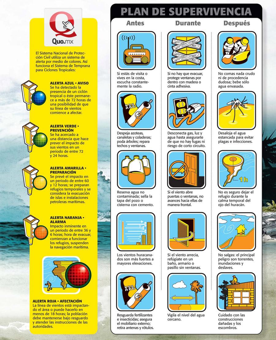 hace tsunami informacion ingles espanol:
