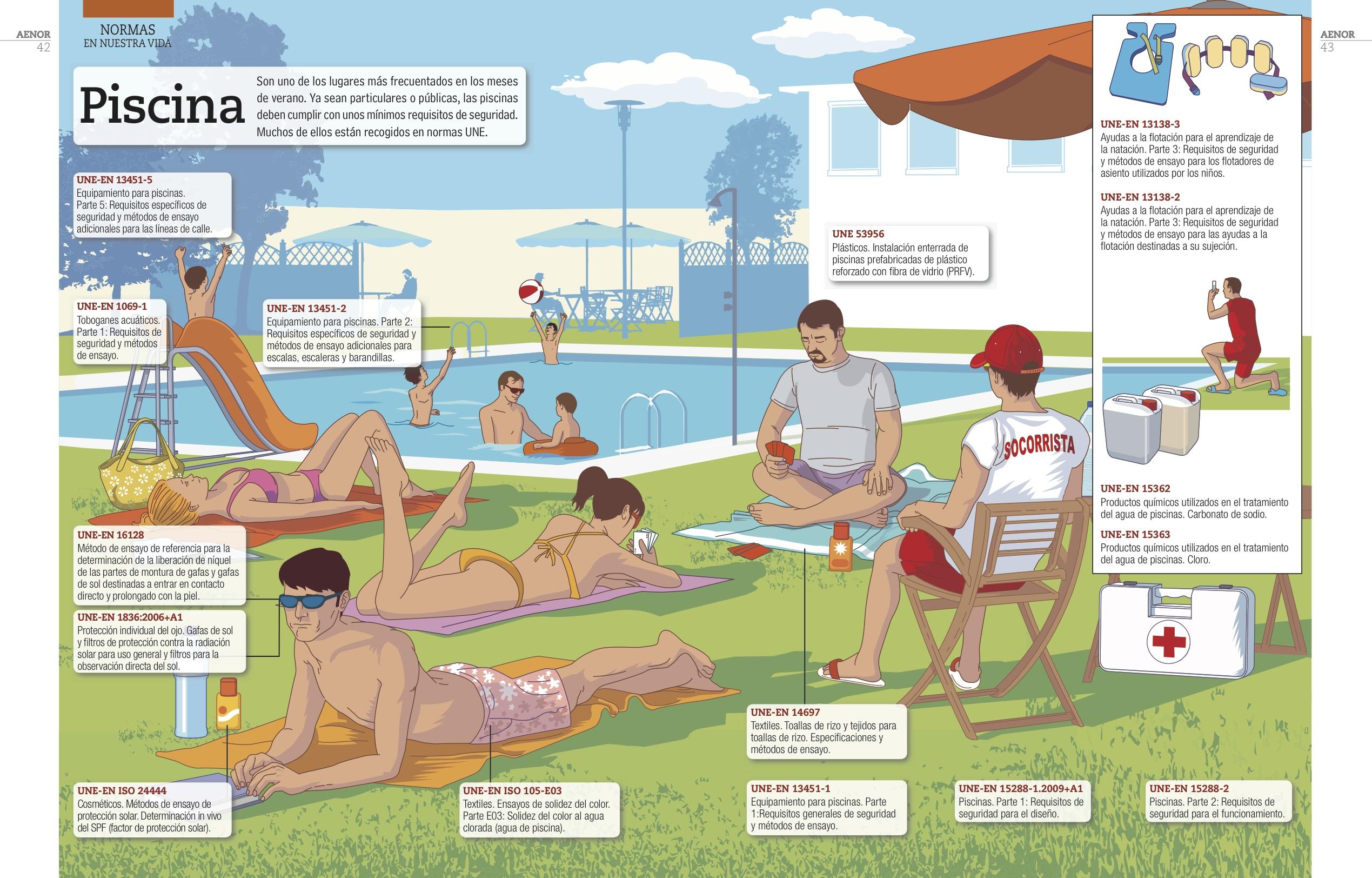 Normas UNE para piscinas