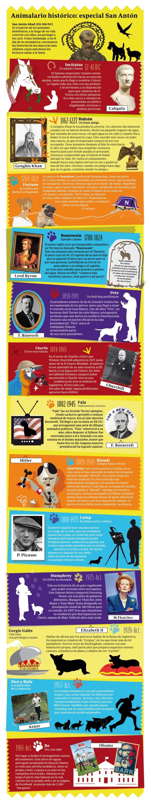 Animales famosos de personajes históricos
