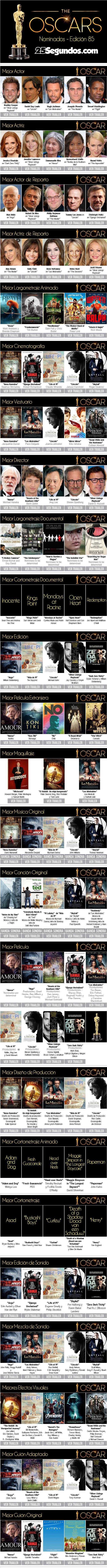 Nominados a los Oscars 2013