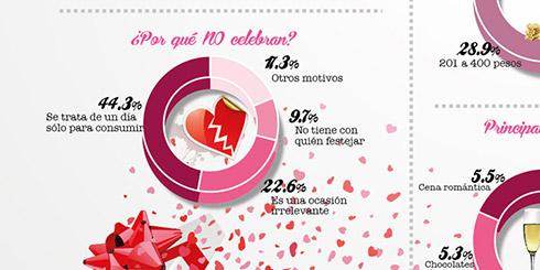 San Valentín en México