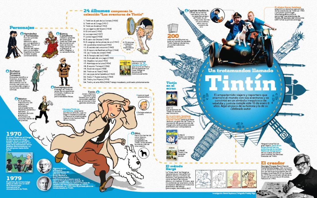 Tintín