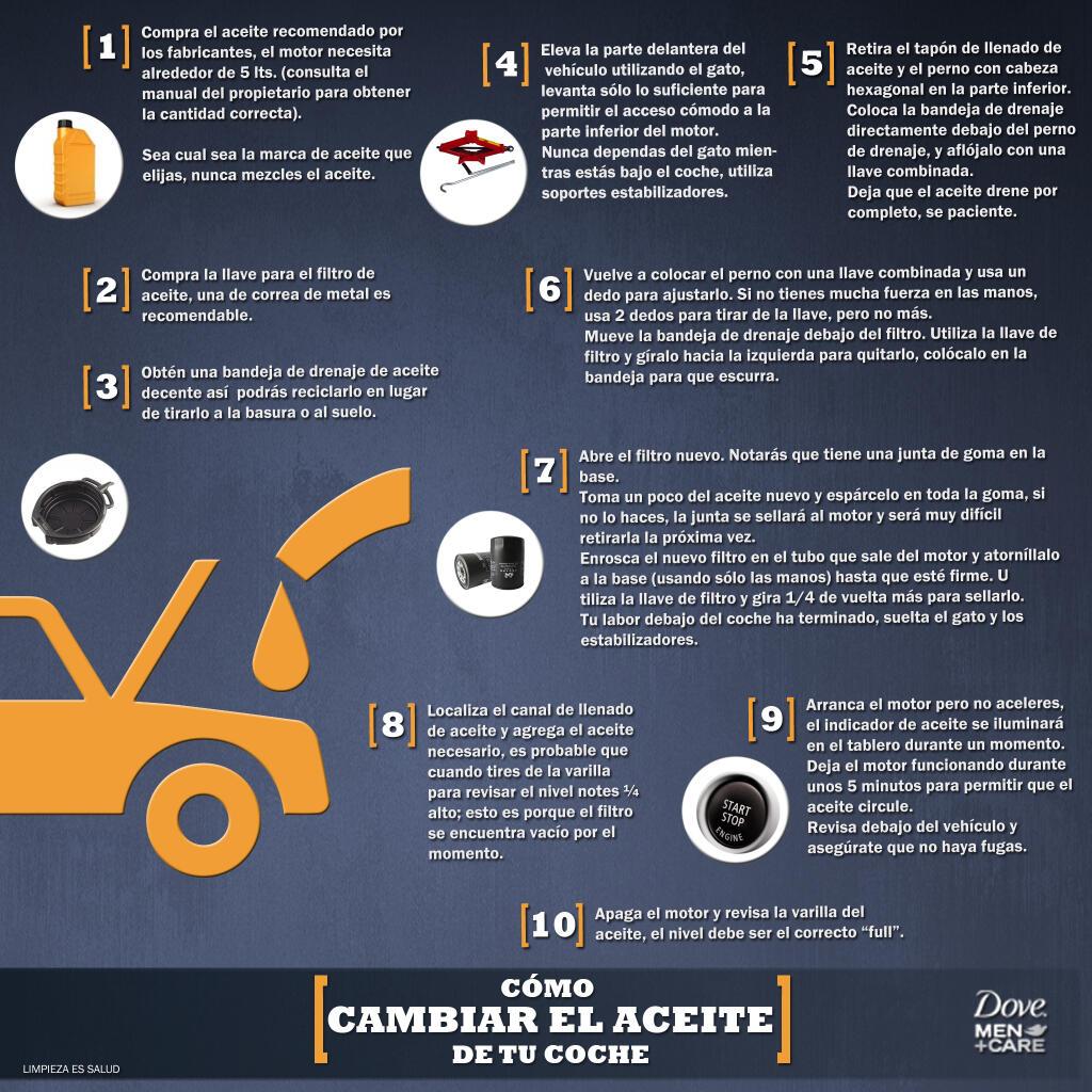 Cómo cambiar el aceite de tu coche