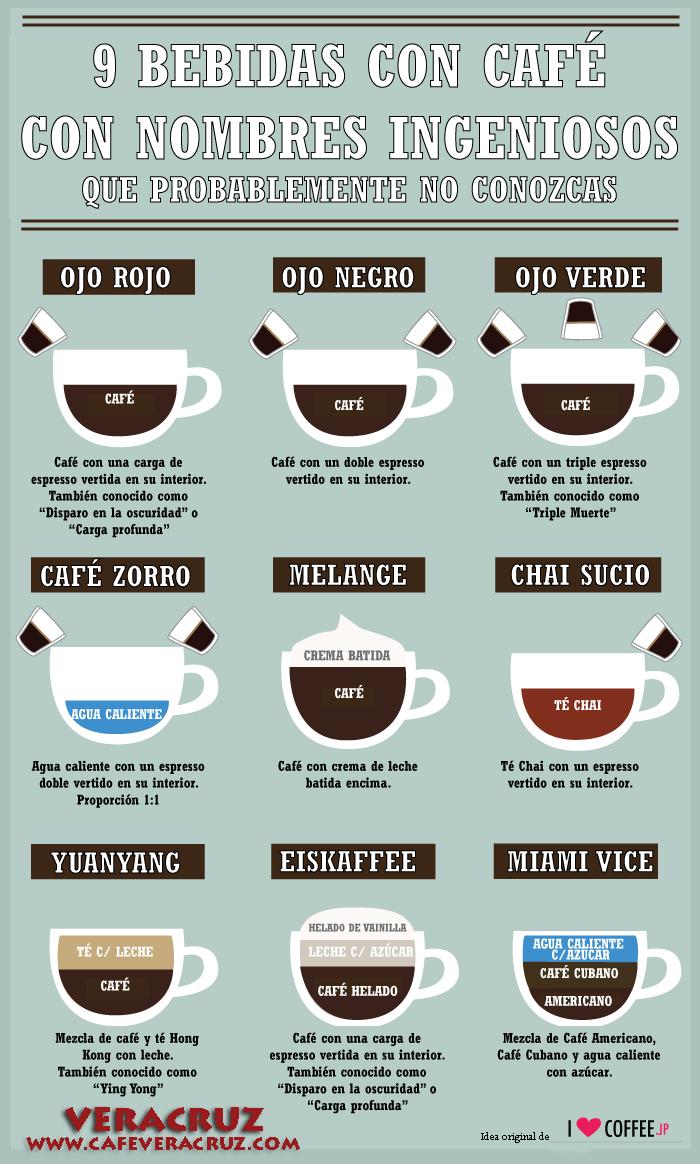 9 bebidas de café con nombres ingeniosos