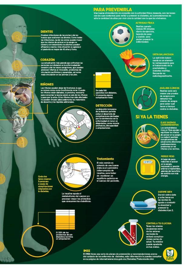 Información de interés sobre la Diabetes