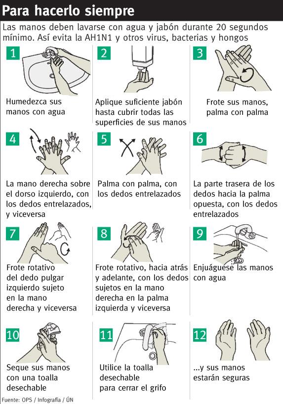 Correcto lavado de manos (prevención AH1N1)