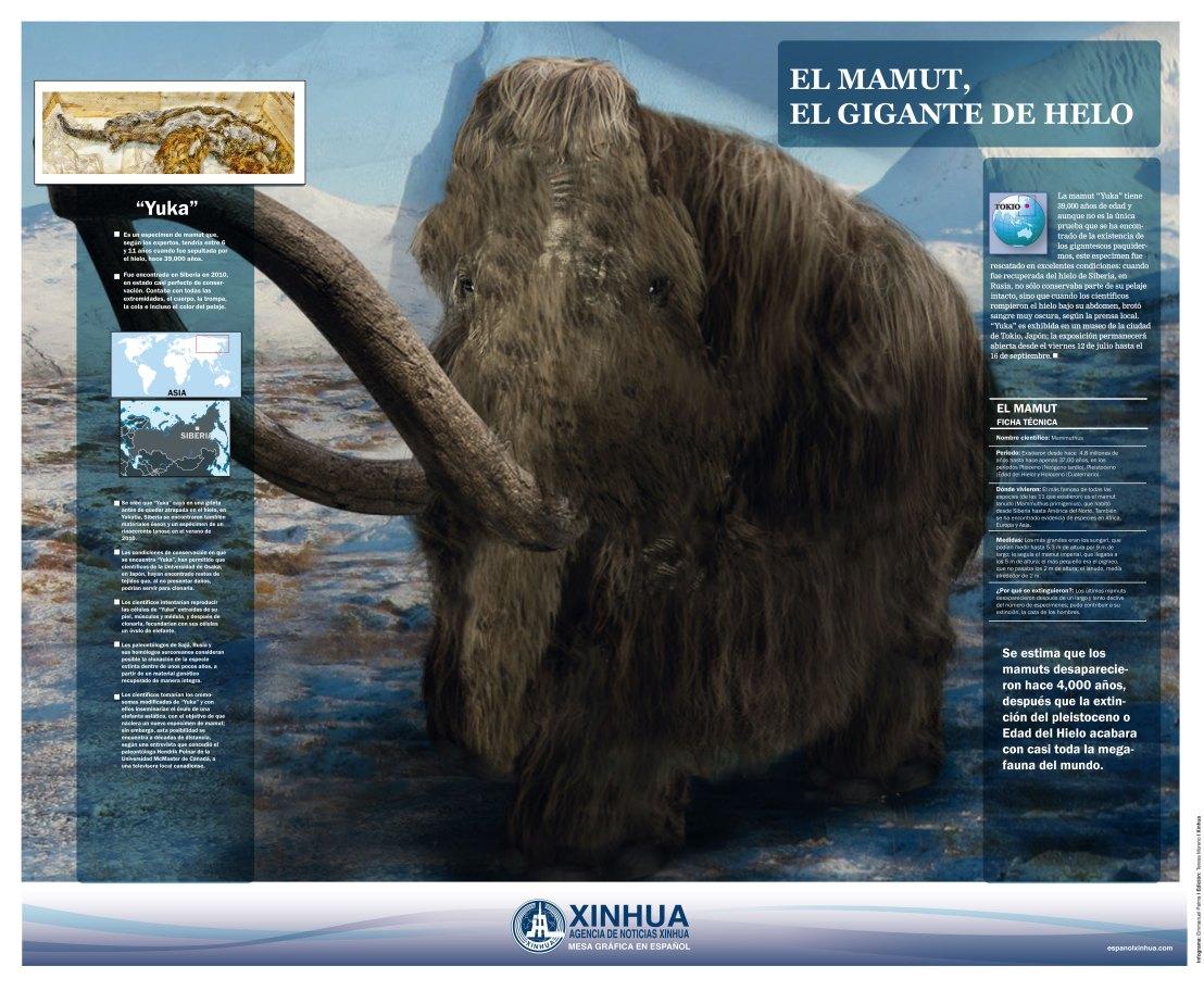 El Mamut: gigante de hielo