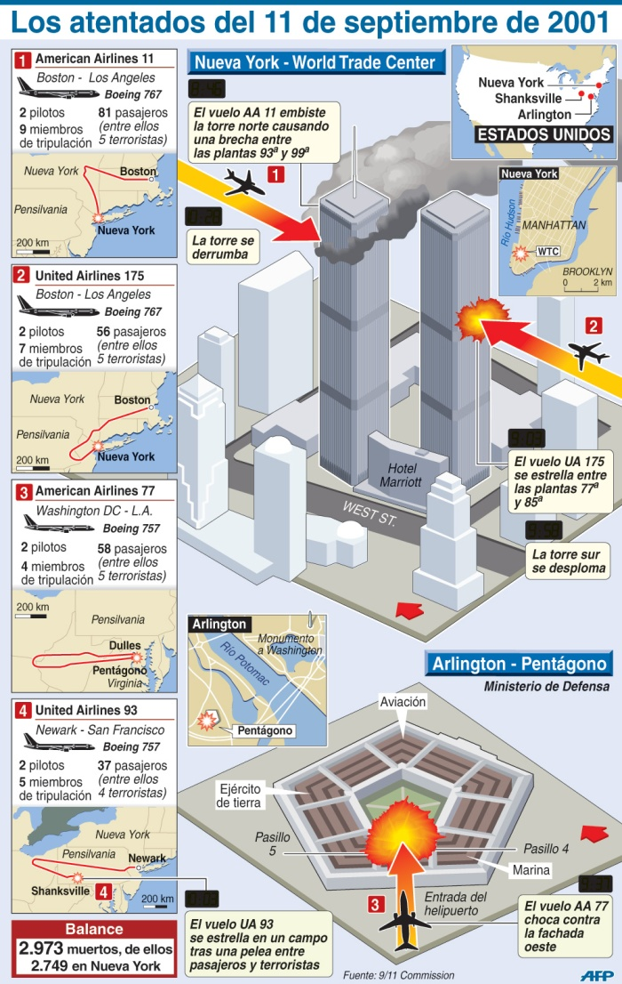 Así fueron los atentados del 11S