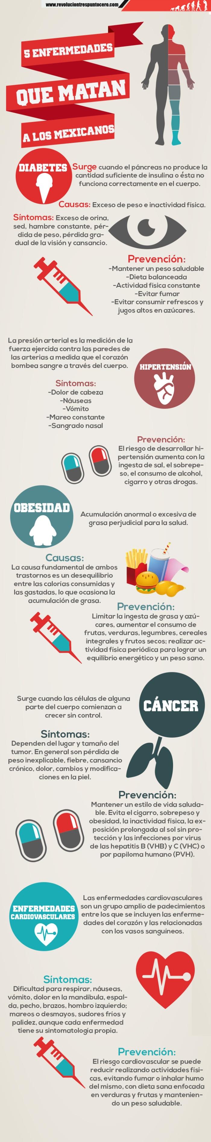 5 enfermedades que matan a los mexicanos