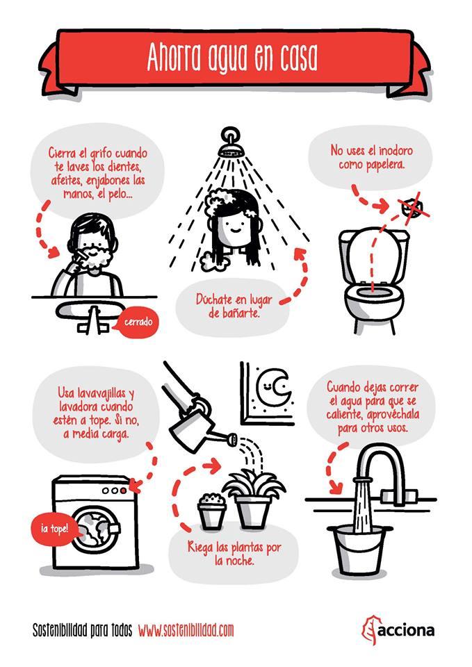 Medio ambiente infograf as en castellano - Como podemos ahorrar agua en casa ...
