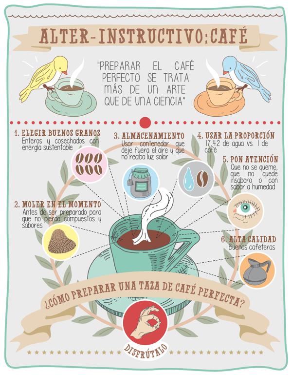 Cómo elaborar una taza de café perfecta