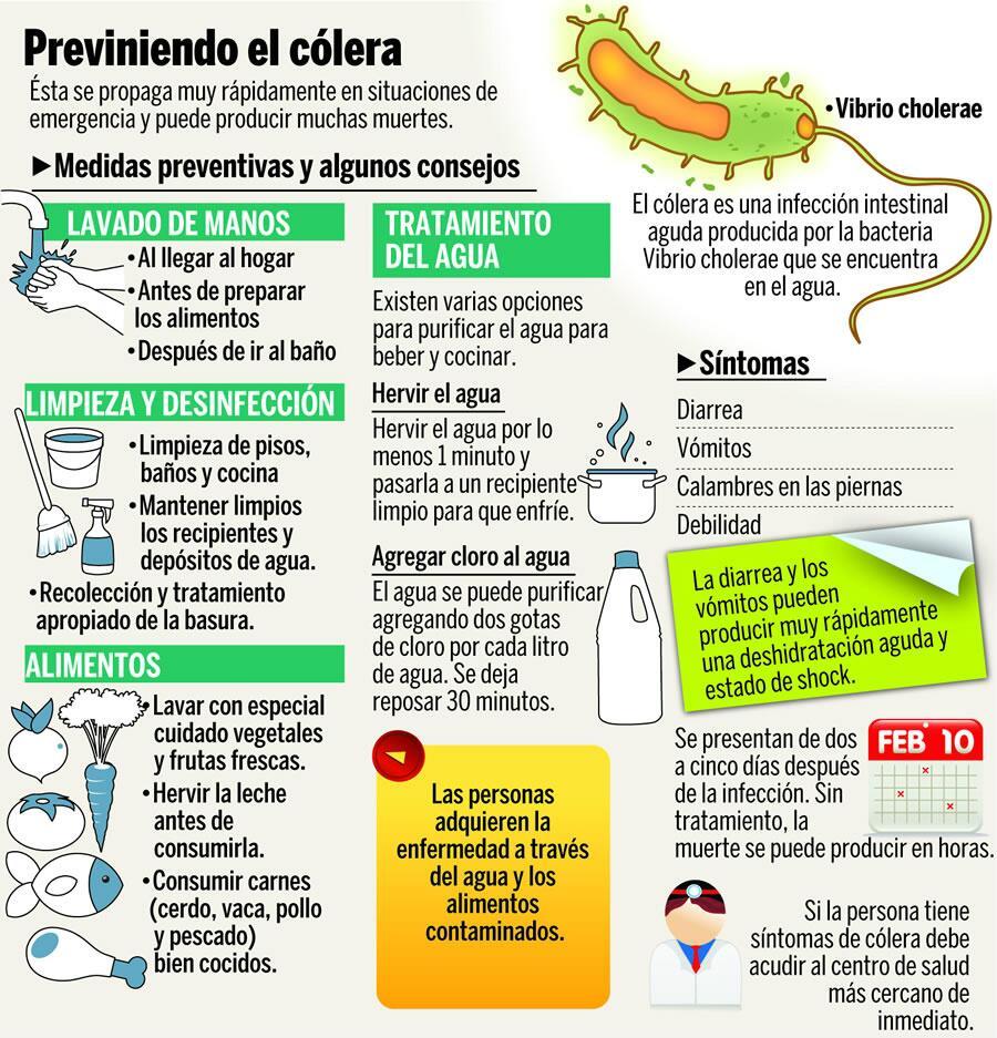 Cómo prevenir el cólera