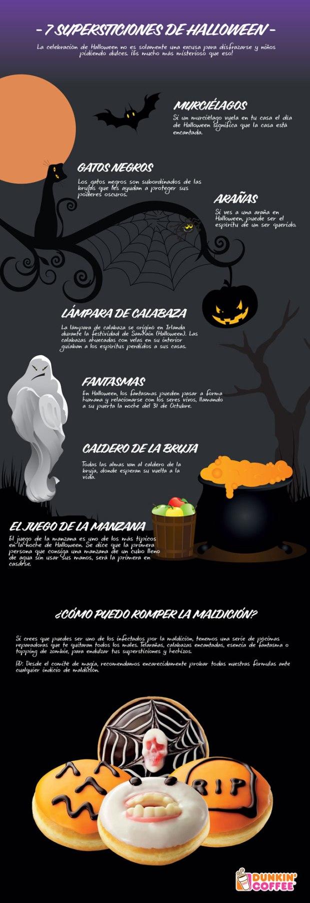 7 supersticiones de Halloween