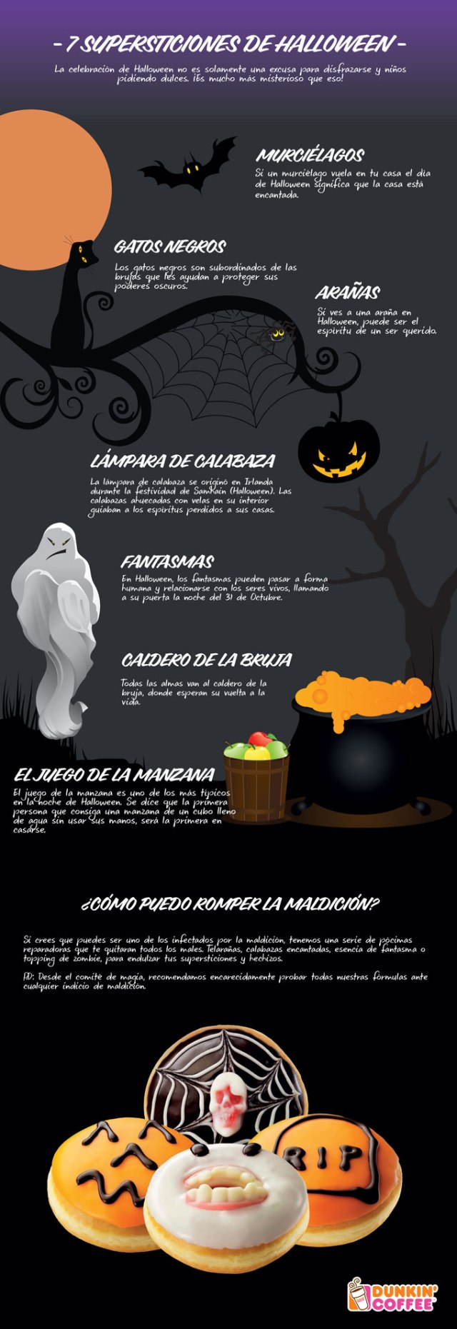 7 supersticiones de Halloween