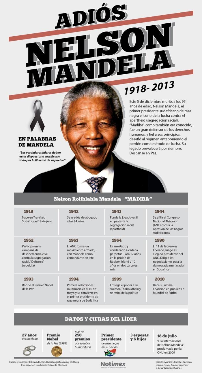 Adiós Nelson Mandela
