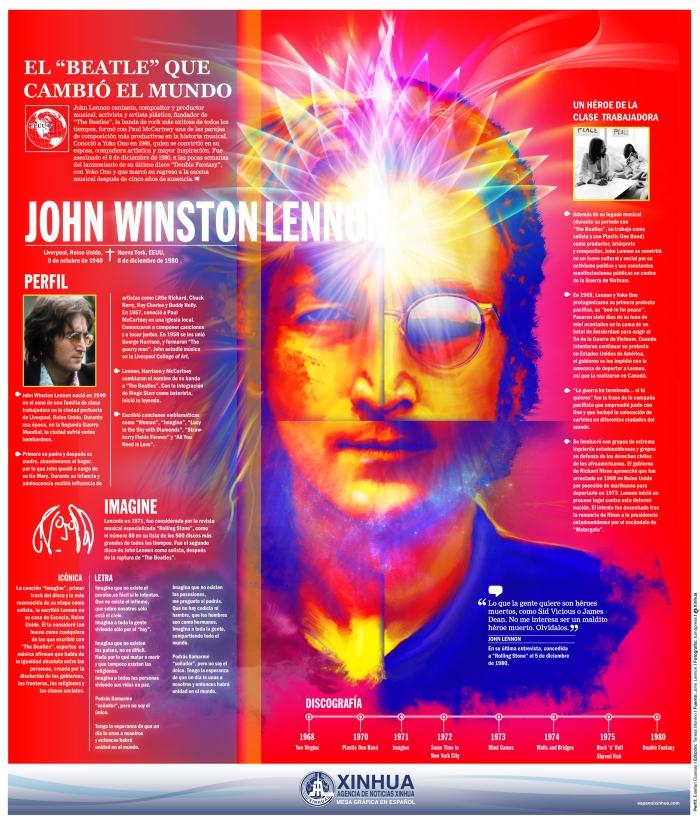 John Winston Lennon