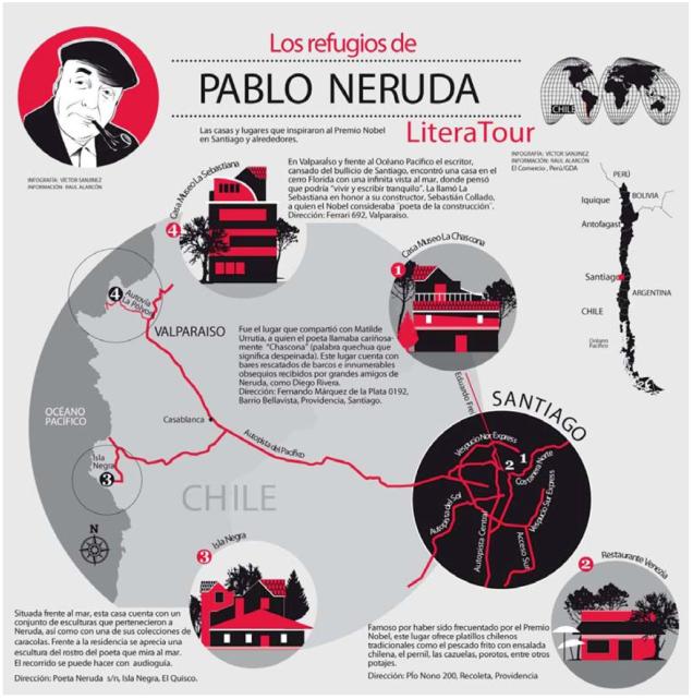 Los refugios de Pablo Neruda