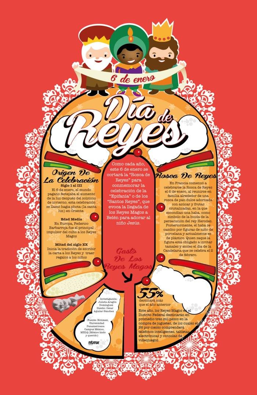 El día de Reyes