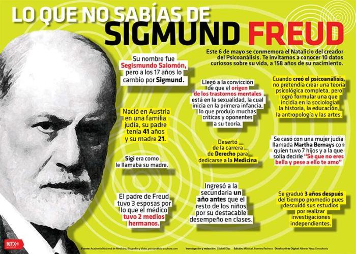 Lo que no sabías sobre Sigmund Freud
