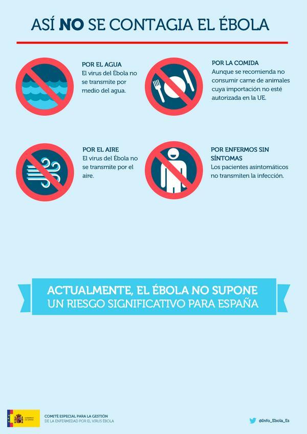 Así NO se contagia el ébola