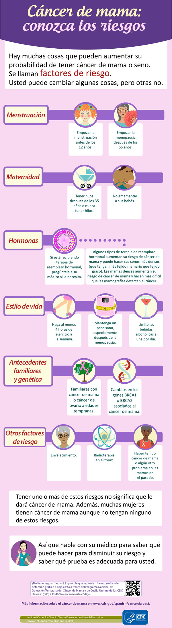 Cáncer de mama: conozca los riesgos
