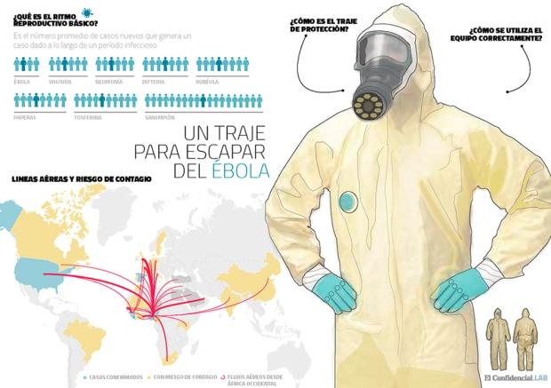 El traje para tratar a los enfermos de ébola