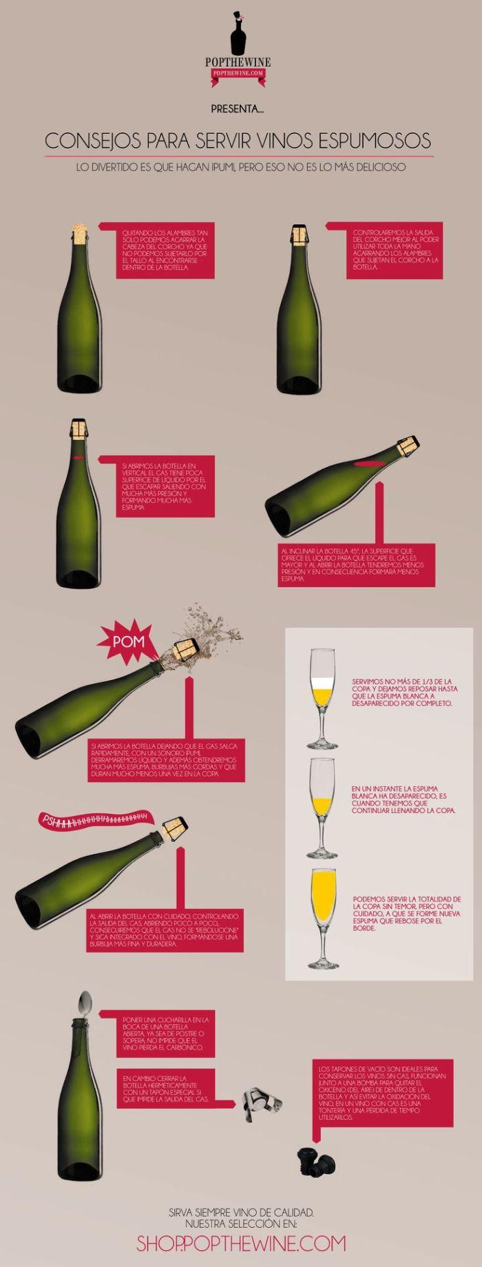 Cómo servir vinos espumosos