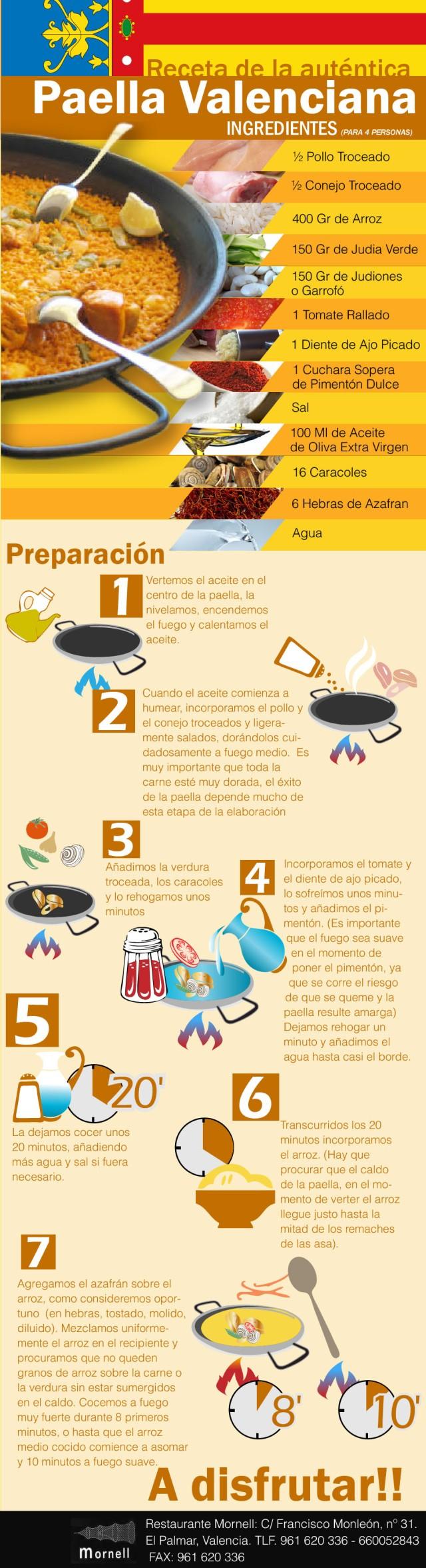 Paella Valencia: receta auténtica
