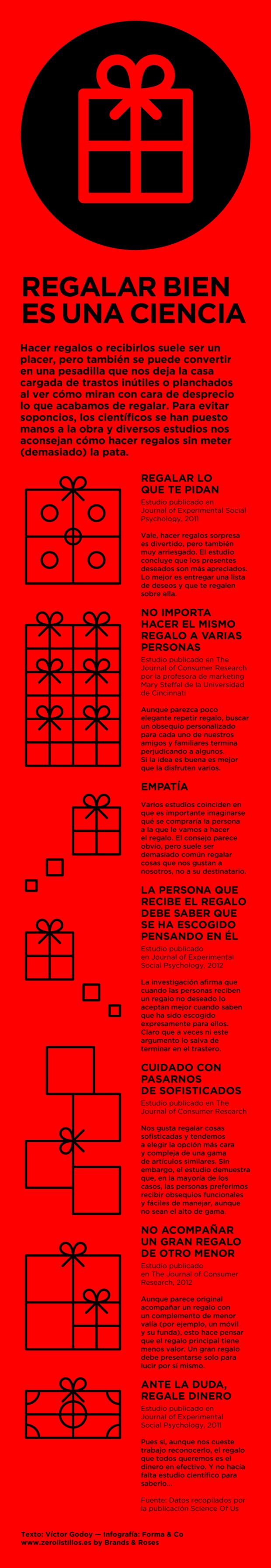 Cómo acertar con los regalos