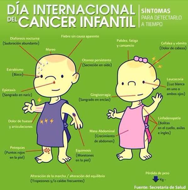 Síntomas del cáncer infantil