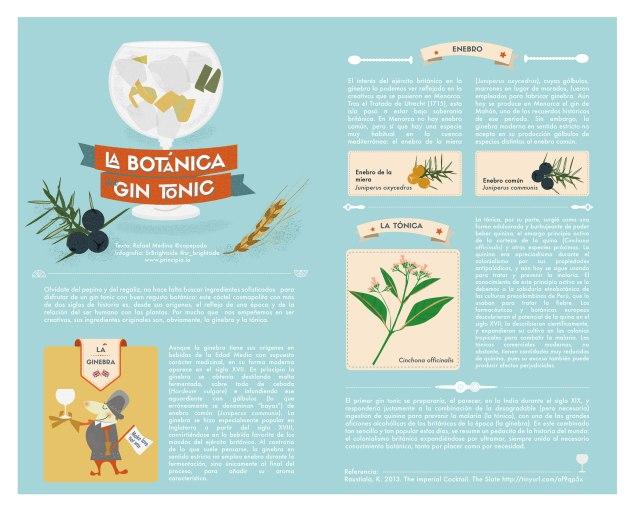 La botánica del Gin Tonic