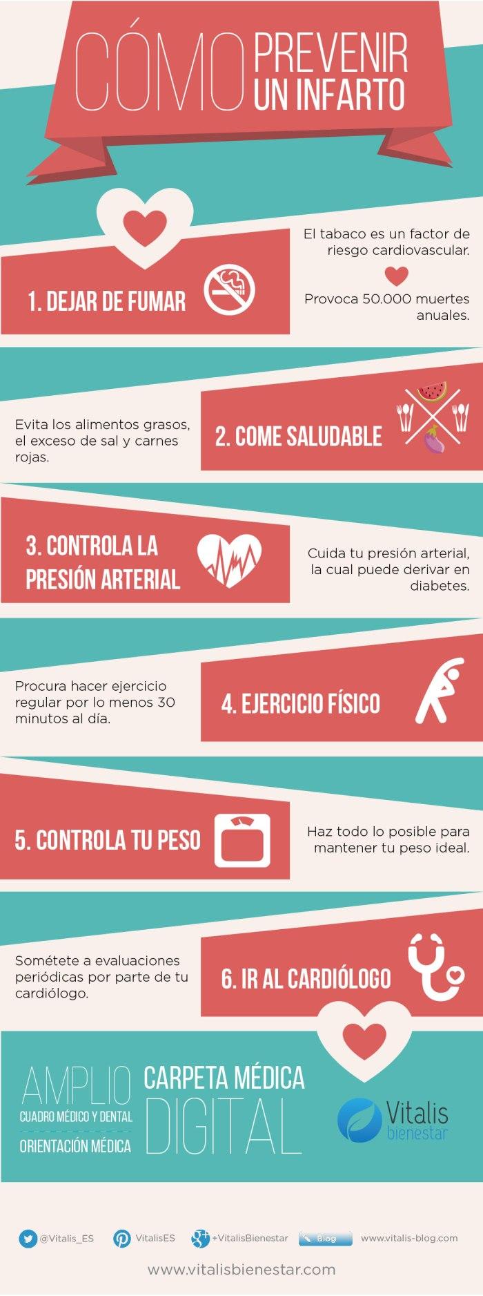 Cómo prevenir un infarto