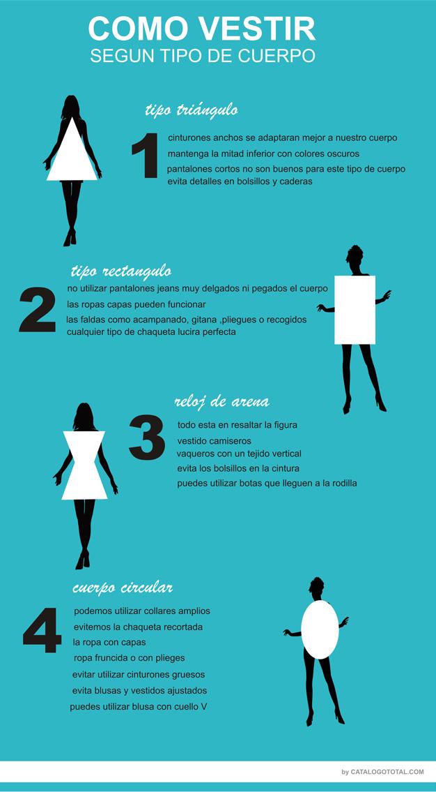 Cómo vestir en función del tipo de cuerpo