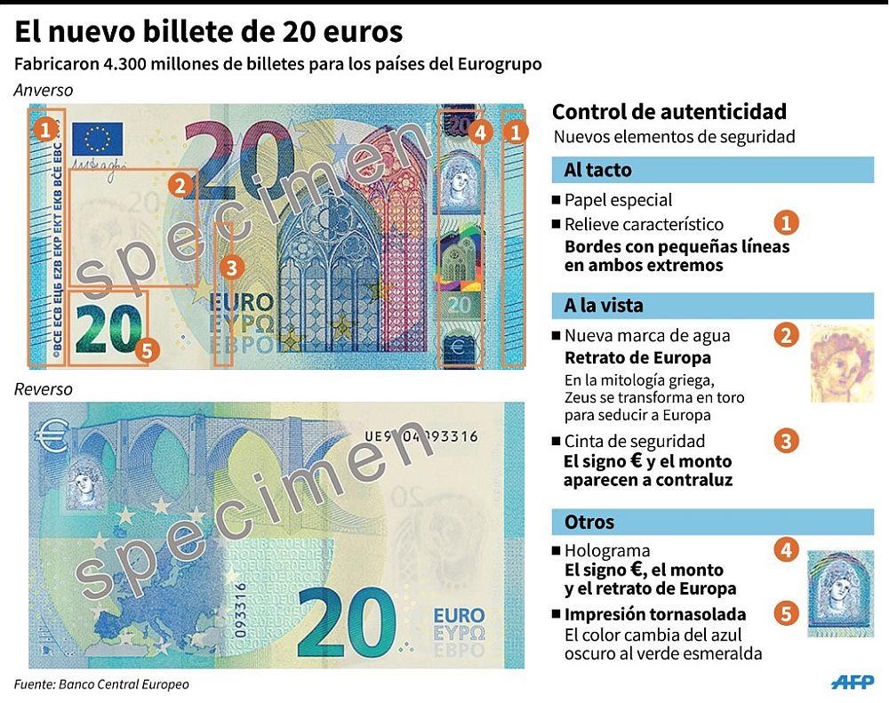 El nuevo billete de 20 Euros