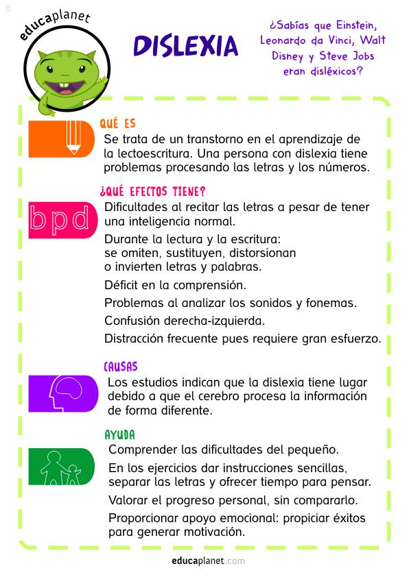 dislexia-infografia