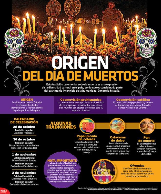 Origen  del día de los muertos