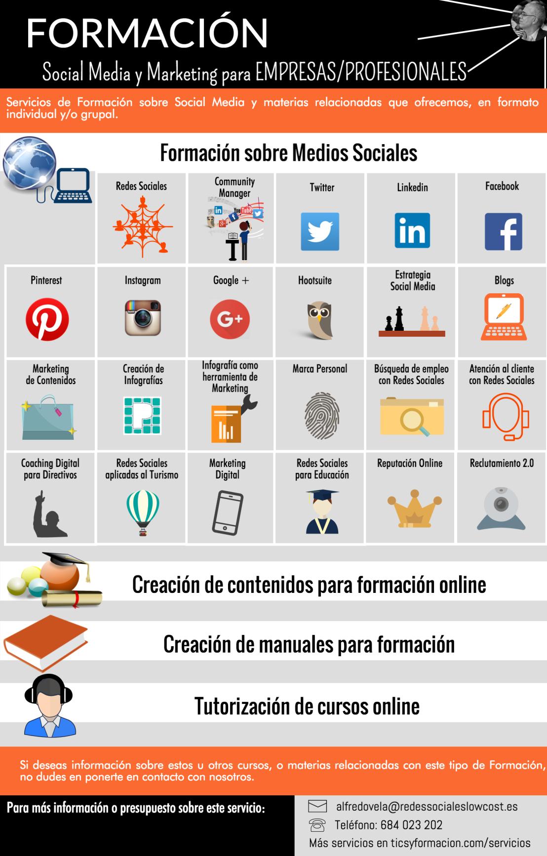 Formación en Redes Sociales y Marketing Digital