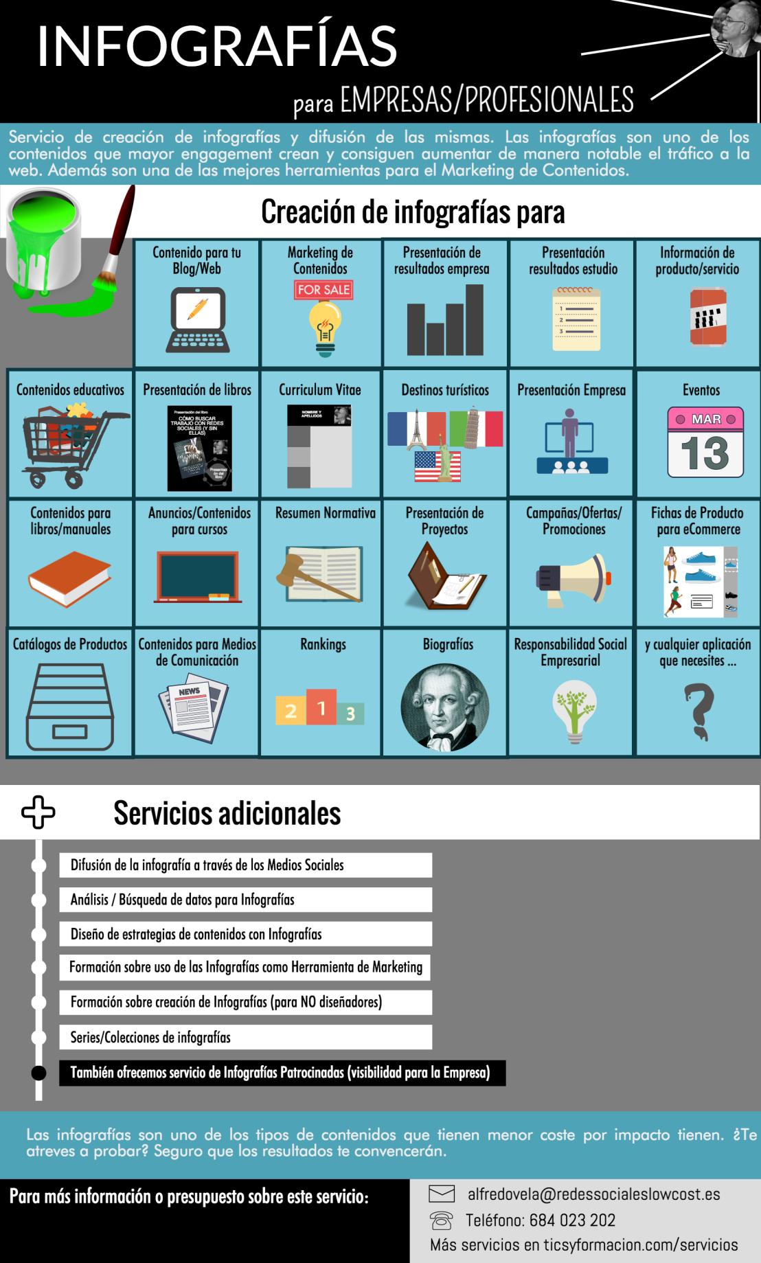 servicios-alfredo-03-Infografias