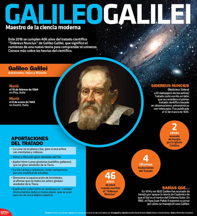 Galileo: maestro de la ciencia moderna