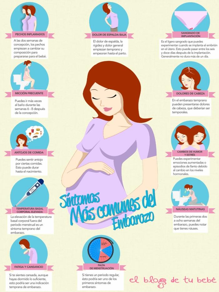 Síntomas más comunes del embarazo