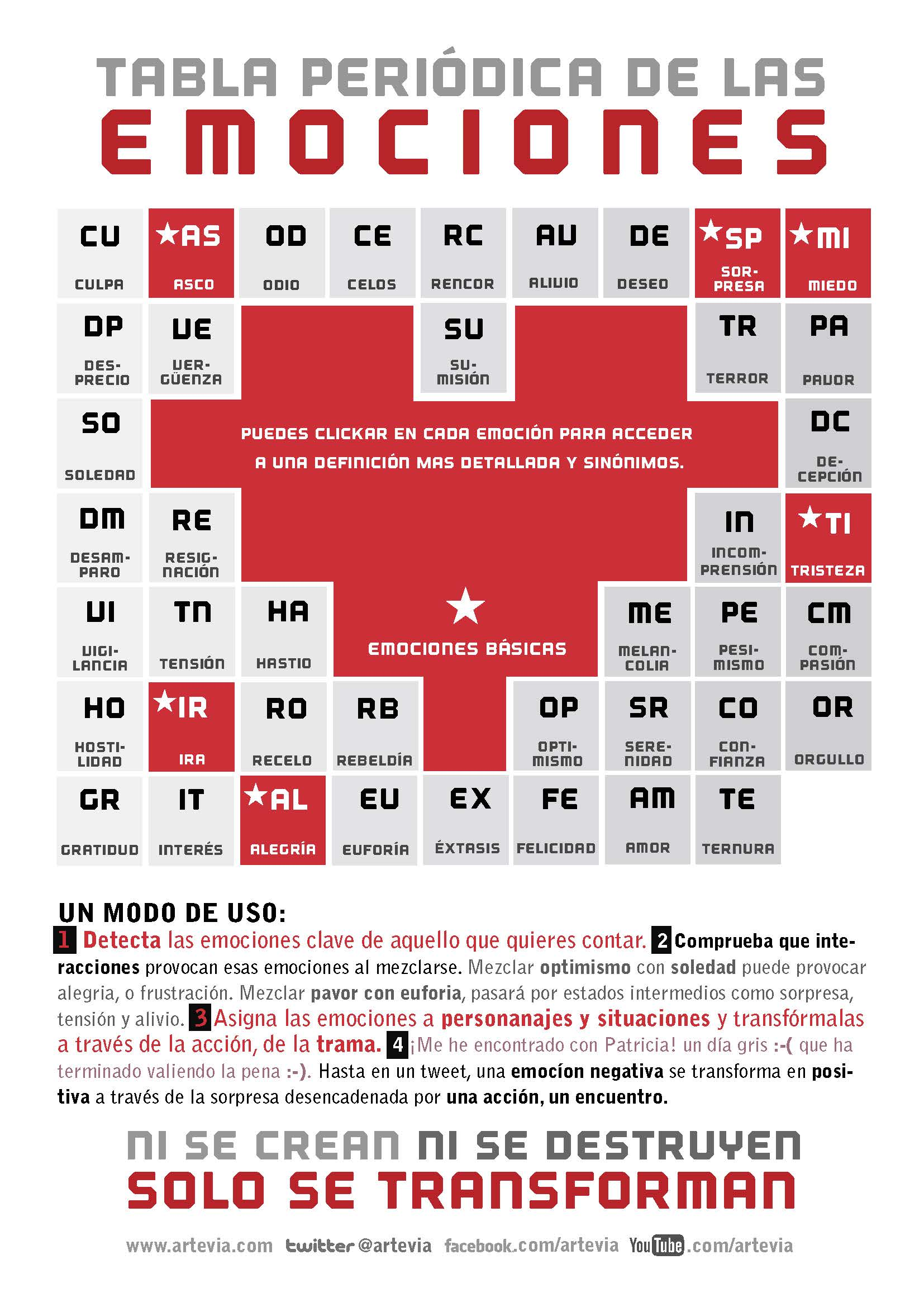 Frases tabla periodica metales choice image periodic table and tabla periodica william proust image collections periodic table tabla periodica de los elementos frases image collections urtaz Image collections