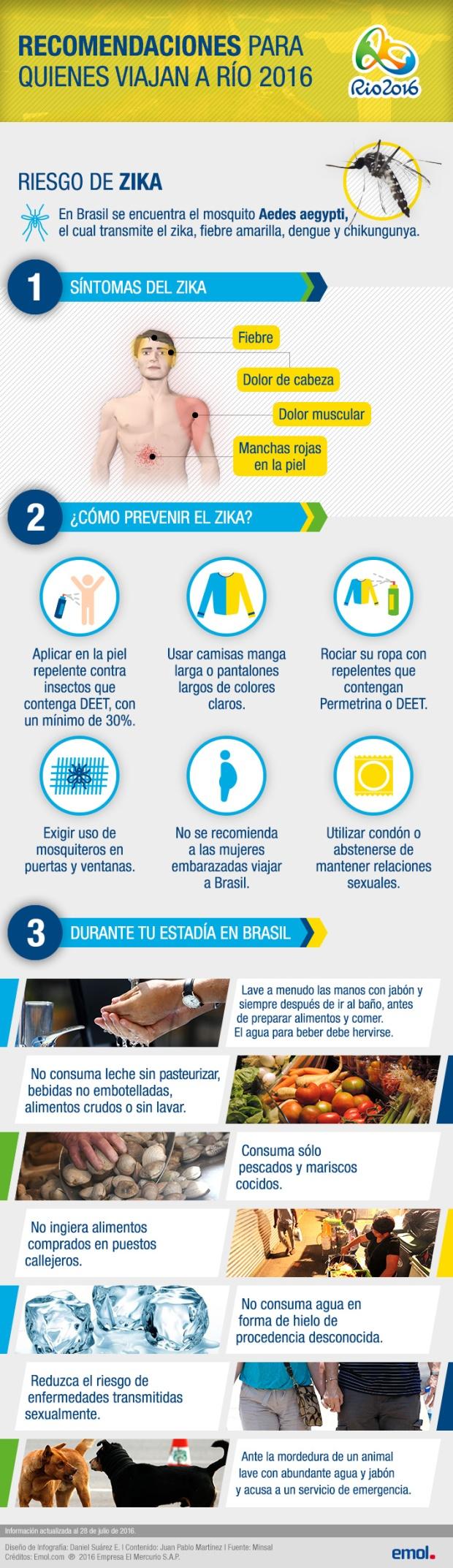 Recomendaciones sanitarias para los que viajen a Rio 2016