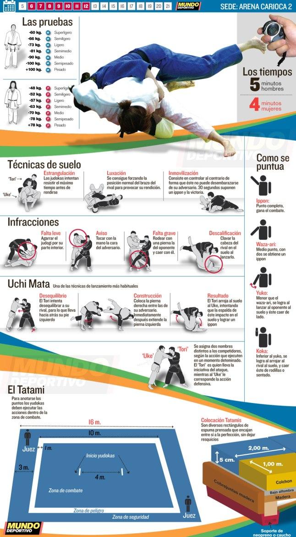 judo-infografia