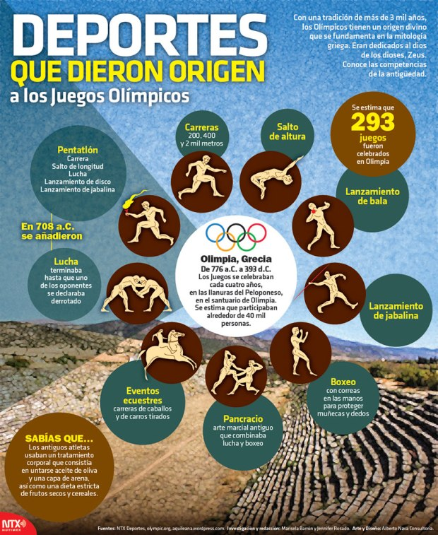 origen-juegos-olimpicos-infografia